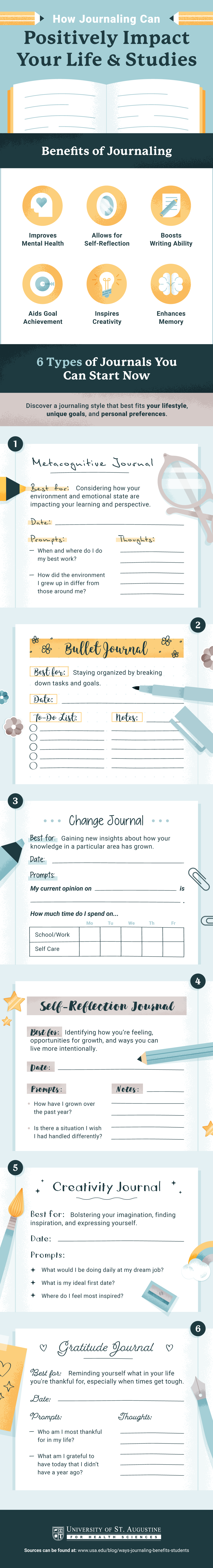 Infographic: Journaling as a Self-Care Practice
